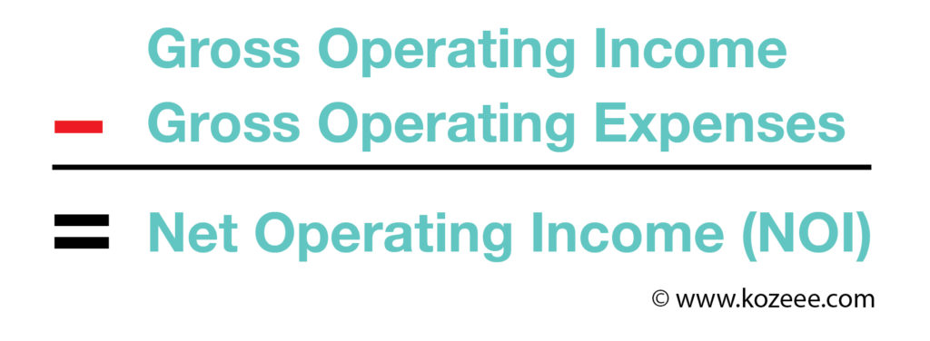 Net Operating Income (NOI) Formula